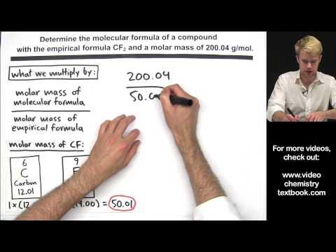 Empirical And Molecular Formulas Lovejoy Pre Ap Chemistry
