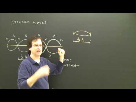 Standing Waves Physics Lesson
