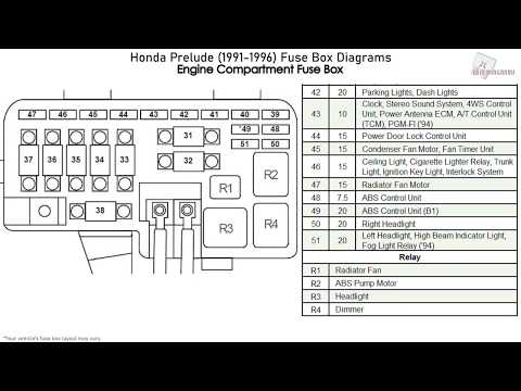 [FPER_4992]  Honda Prelude (1991-1996) Fuse Box Diagrams - YouTube | 97 Prelude Fuse Box |  | YouTube