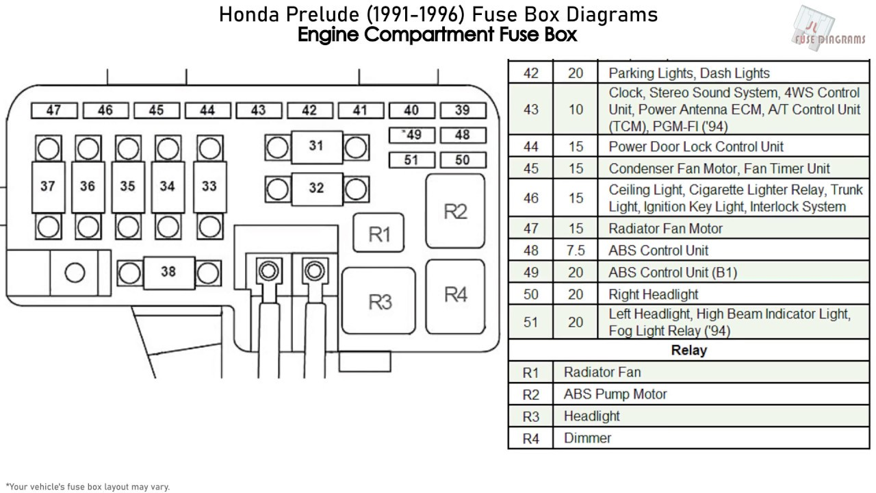 Honda Prelude  1991-1996  Fuse Box Diagrams