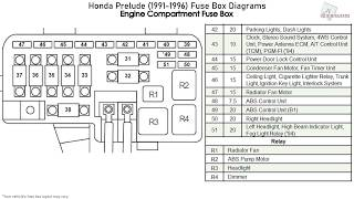 1991 honda prelude fuse box diagram - wiring diagram log manager-super-a -  manager-super-a.superpolobio.it  super polobio