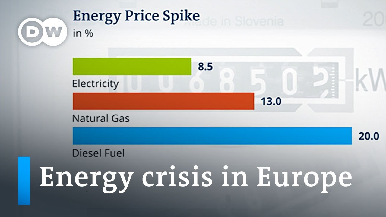 Europe faces energy crisis as power shortages lead to soaring prices  DW News