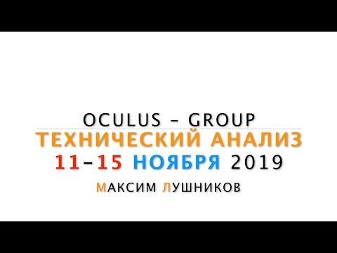 Технический обзор рынка Форекс на неделю: 11 - 15 Ноября 2019 от Максим Лушникова