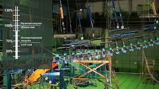 ЦАГИ: статические испытания кессона композитного крыла самолёта МС-21-300