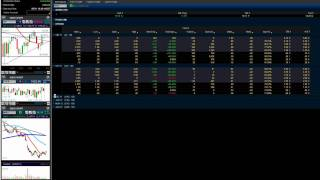 Stock Market Analysis for Ending Day 09/07/11 ** Markets Continue Higher **