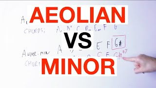 AEOLIAN VS NATURAL MINOR: Are They The Same? [Spoiler: Nope]
