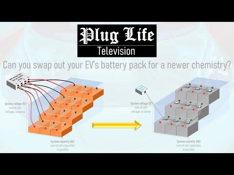 Plug Life Television Episode 1: Under the Bonnet Special