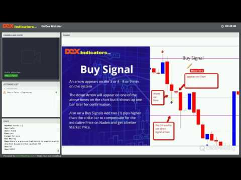 binary options 5 minute strategy