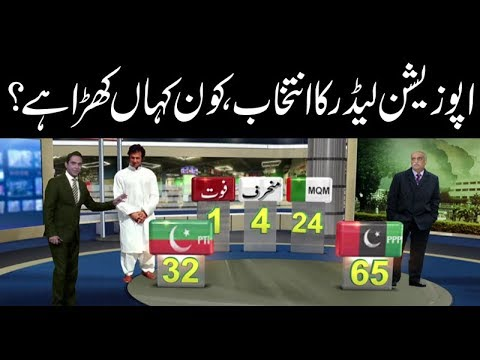 Overall position of PTI & PPP for the election of opposition leader | Neo News