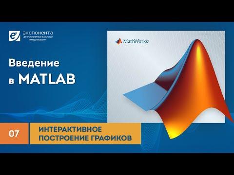 MATLAB 07 Интерактивное построение графиков