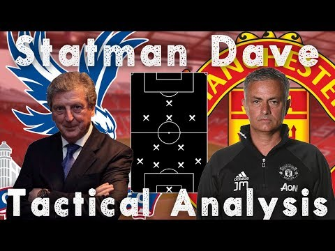 MANCHESTER UNITED VS. CRYSTAL PALACE | TACTICAL ANALYSIS