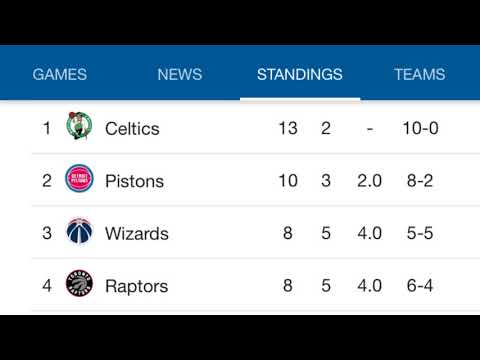 NBA standings check