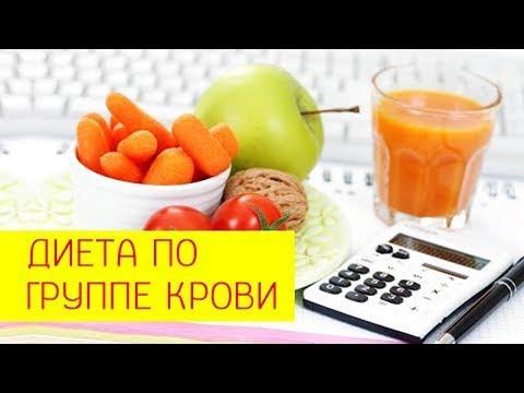 Диета по группе крови. Как питаться и похудеть при 1 и 2 группах крови?