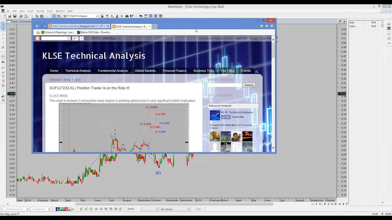 Binary options trading australia macd indicator