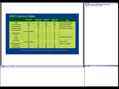 Cisco ASR900 & ASR920 Product Family Technical Webinar