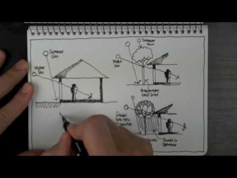 Sketch Architectural Solar Design Principles