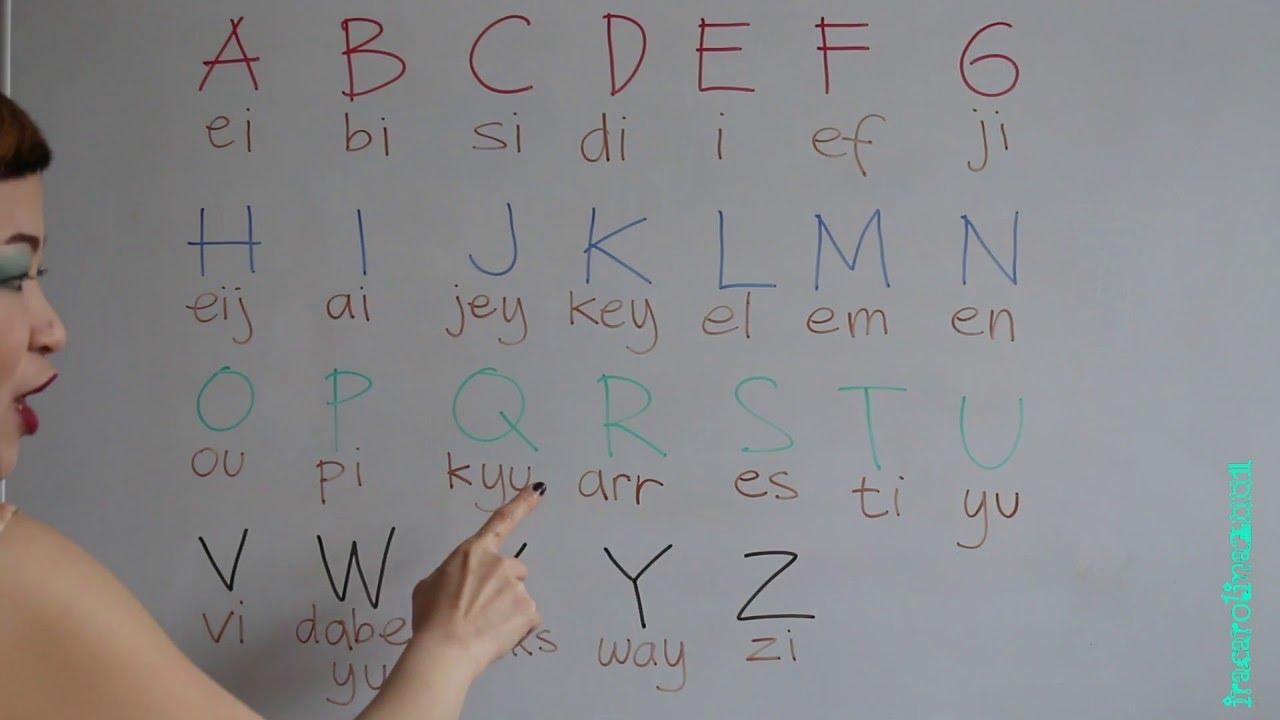Belajar Bahasa Inggris 1 Huruf Abcd Xyz Youtube