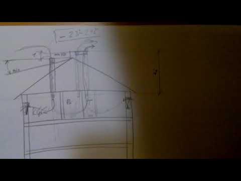 видео: Почему возникает обратная тяга в вентканале