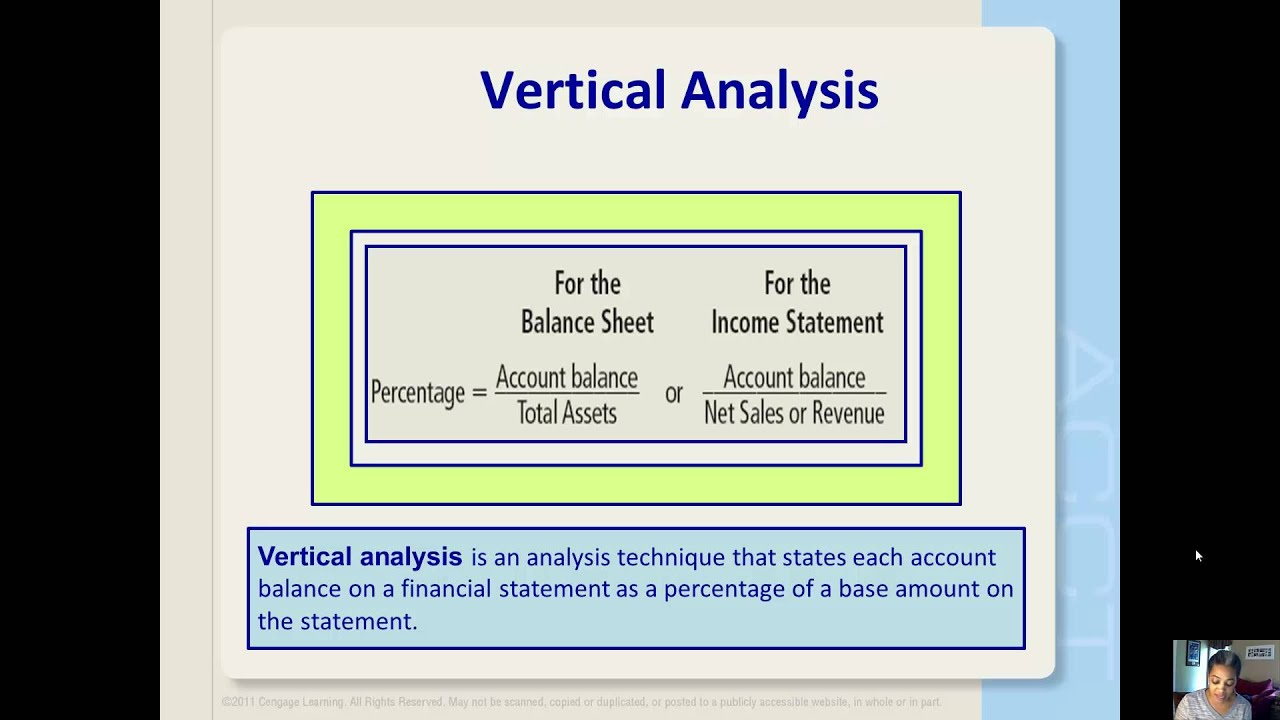 analysis of this is what it Overview of rhetorical analysis a rhetorical analysis refers to the process of analyzing a text, given source or artifact the text, source, or artifact may be in written form or in some different sort of communication.