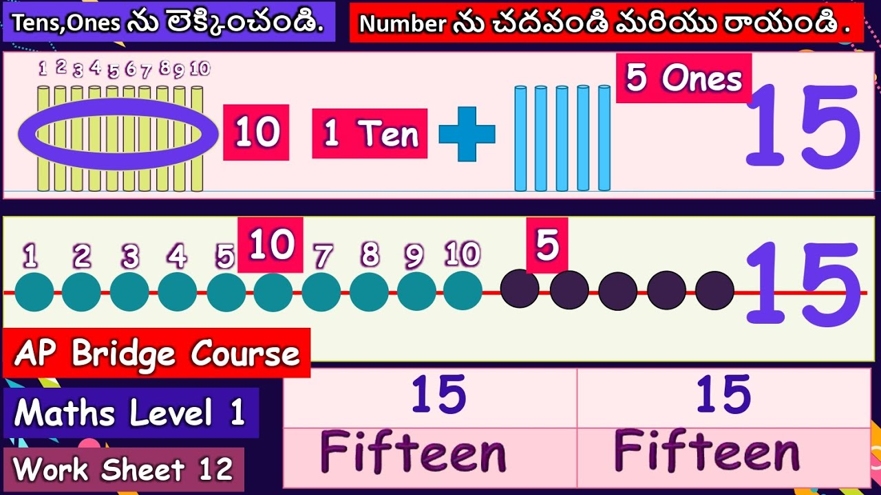 Maths level 1, Worksheet 12, Numbers Learn from 10 to 15