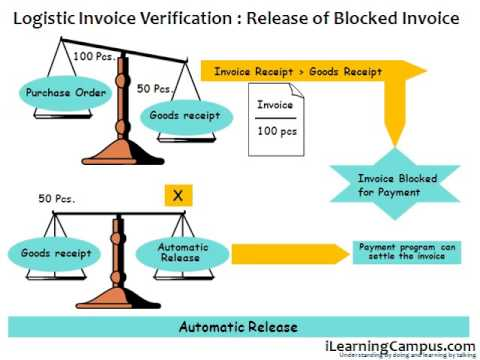 Upon The Receipt Sap Material Management Mm Invoice Verification Release Of  Mac And Cheese Receipt Excel with Sample Excel Invoice Excel Sap Material Management Mm Invoice Verification Release Of Blocked  Invoices Cleaning Services Invoice