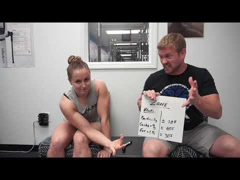 #OakLife Show Episode 85 Nutrition 101, The ZONE Diet