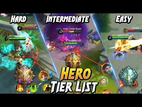Tier List For Heroes Based On Their Difficulties! | Mobile Legends Bang Bang