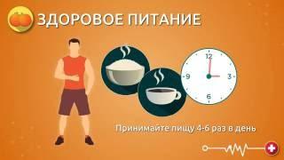 Инфографика ПГУ! Правильное питание!
