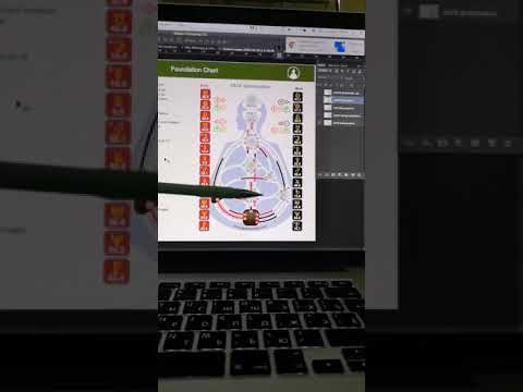 Разбор карт. Проектор и Манифестирующий Генератор