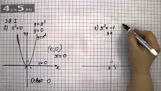 Упражнение 38.2. Вариант В. Г. Алгебра 7 класс Мордкович А.Г.