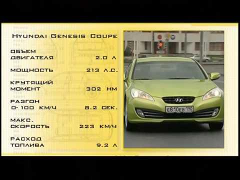 Наши тесты Peugeot RCZ vs Hyundai Genesis Coupe, часть 2