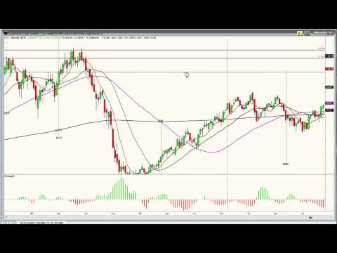 Trading system forex pdf