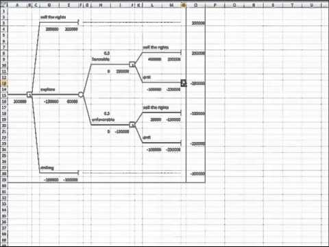 Decision Tree with Treeplan_Mobile Oil Example