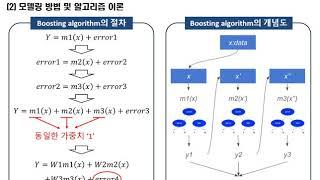 [한양대기계대학원인공지능텀과제-A]정영빈-NMI-202…