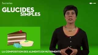 Aliments et nutriments - La composition des groupes alimentaires