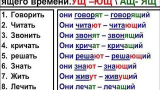 № 72   Русская Грамматика:  ПРИЧАСТИЯ.