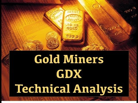Gold & Silver - Charting the GDX Gold Miners - Technical Analysis Basics