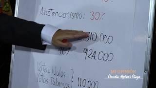 Voto en Costa Rica: Como se elige Presidente en Costa Rica No.1
