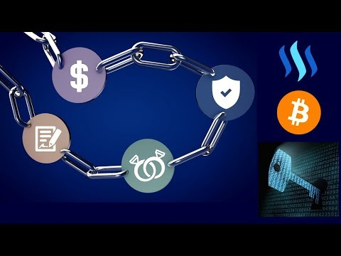 Ⓑ Blockchain Overview: Bitcoin, Cryptocurrency, Cryptography, & Satoshi Nakamoto