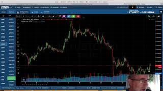 Traden als je weinig tijd hebt, vragen over USDT en Bitcoin