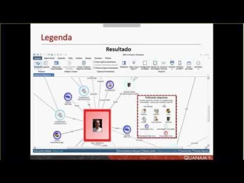 Q-learning 2 - Disseminando sua análise utilizando o IBM i2 Analyst's Notebook