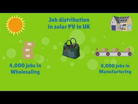 Does Renewable Energy Create Jobs?