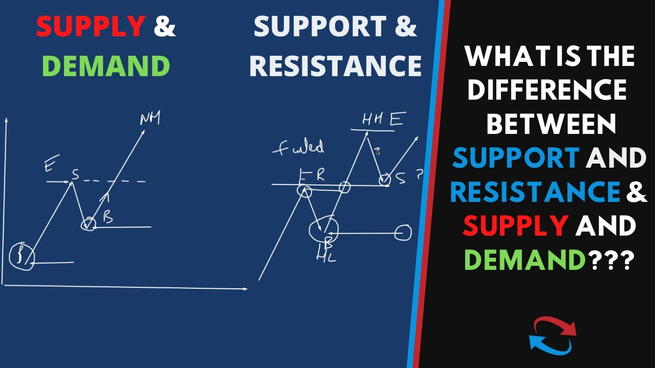 WHAT IS THE DIFFERENCE  BETWEEN SUPPORT AND RESISTANCE & SUPPLY AND DEMAND???