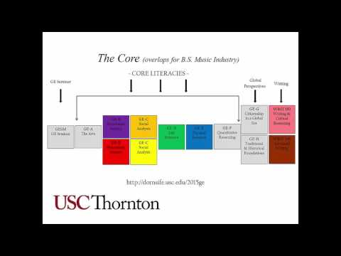 USC Orientation - Academic Expectations for USC Thornton