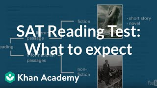 About the SAT Reading Test: What to expect   SAT Reading and Writing practice   SAT   Khan Academy