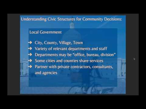Bike Walk Civics#3  Civic Structures, Planning &  Funding 9.13.16