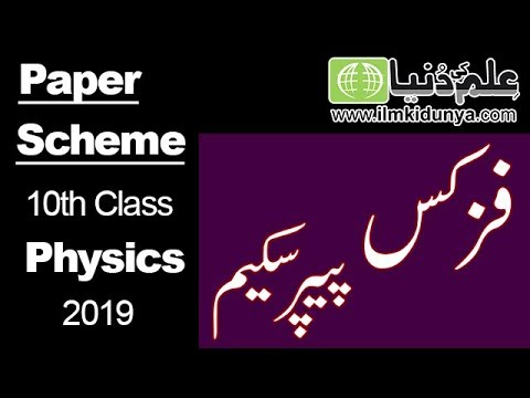10th Class Physics Video Lectures in Urdu - Physics 10th class Lectures
