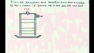 Mod-01 Lec-07 Production of Secondary Fuels: Gasification