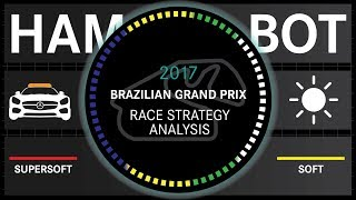 2017 Brazilian Grand Prix Strategy Analysis