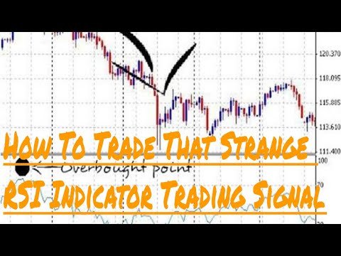 trading signal | Tumblr
